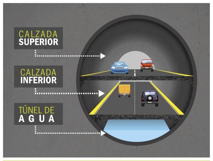 https://termoplus.mx/ingenieria/assets/images/blogs/galeria/Tunel_Smart_1.jpg